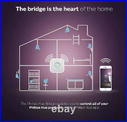 Philips Hue Bridge Hub v2 Wireless Lighting Controller EU NEW in box